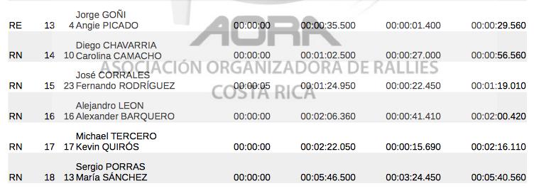 Captura de pantalla 2015-03-30 a las 09.52.52