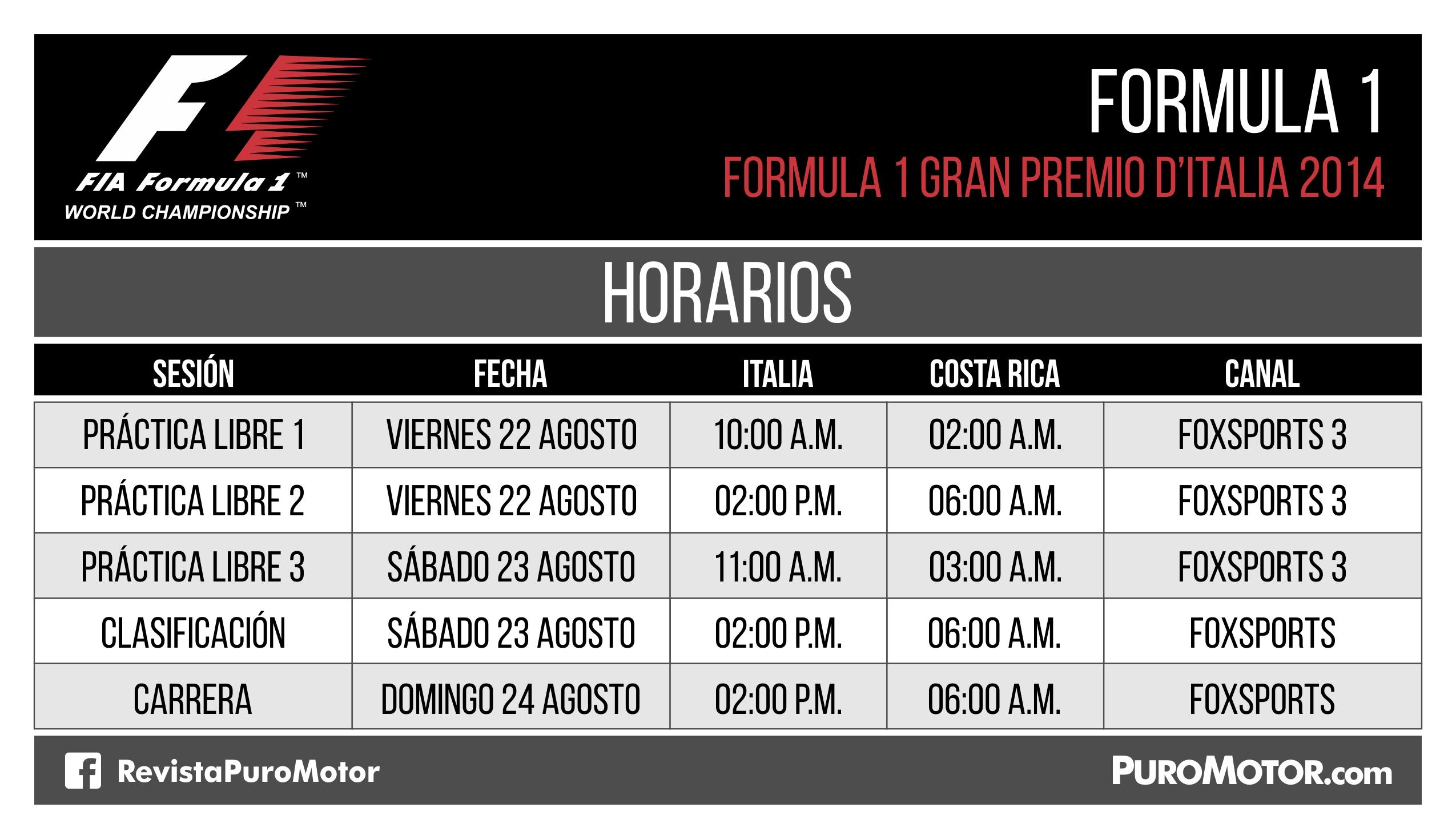 Horarios F1 Italia