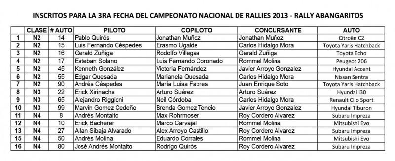 Lista_de_Inscritos_rally_De_Abangaritos