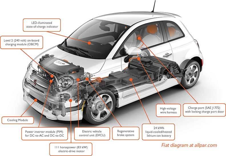 electric-car-diagram